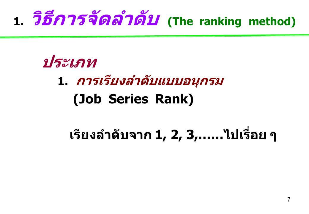 7 ประเภท 1. การเรียงลำดับแบบอนุกรม (Job Series Rank) เรียงลำดับจาก 1, 2, 3,……ไปเรื่อย ๆ 1. วิธีการจัดลำดับ (The ranking method)