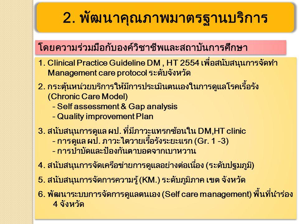 2.พัฒนาคุณภาพมาตรฐานบริการ 1.