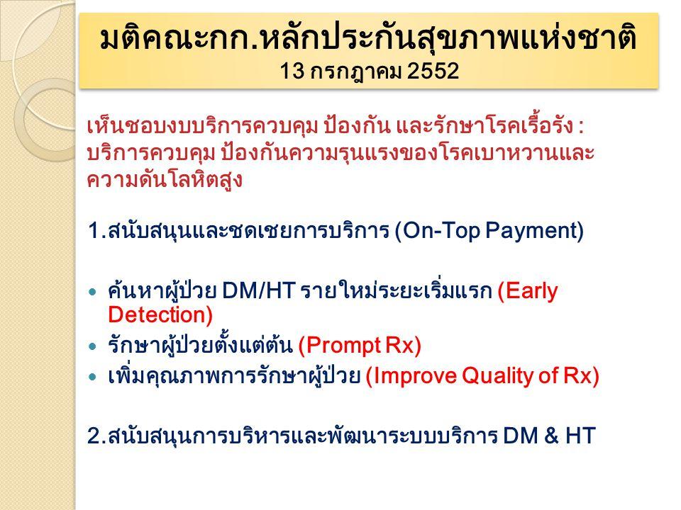 1.สนับสนุนและชดเชยการบริการ (On-Top Payment) ค้นหาผู้ป่วย DM/HT รายใหม่ระยะเริ่มแรก (Early Detection) รักษาผู้ป่วยตั้งแต่ต้น (Prompt Rx) เพิ่มคุณภาพการรักษาผู้ป่วย (Improve Quality of Rx) 2.สนับสนุนการบริหารและพัฒนาระบบบริการ DM & HT มติคณะกก.หลักประกันสุขภาพแห่งชาติ 13 กรกฎาคม 2552 มติคณะกก.หลักประกันสุขภาพแห่งชาติ 13 กรกฎาคม 2552 เห็นชอบงบบริการควบคุม ป้องกัน และรักษาโรคเรื้อรัง : บริการควบคุม ป้องกันความรุนแรงของโรคเบาหวานและ ความดันโลหิตสูง