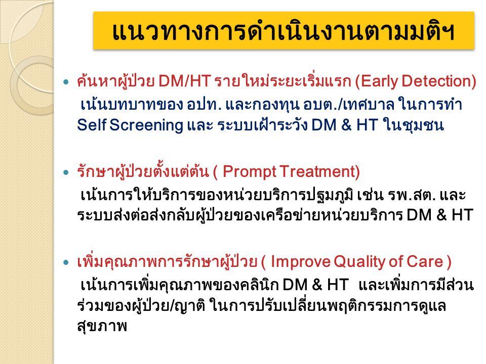 ค้นหาผู้ป่วย DM/HT รายใหม่ระยะเริ่มแรก (Early Detection) เน้นบทบาทของ อปท.