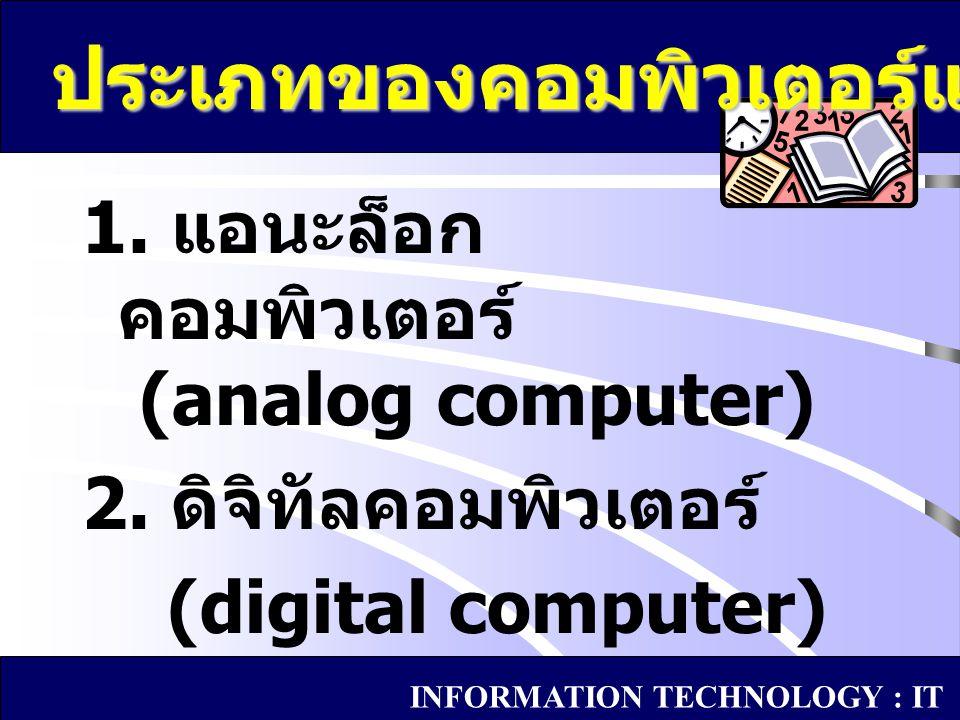 ไมโครคอมพิวเตอร์ (microcomputer) สถานีงานวิศวกรรม (engineering workstation) มินิคอมพิวเตอร์ (minicomputer) เมนเฟรมคอมพิวเตอร์ (mainframe computer) ซูเปอร์คอมพิวเตอร์ (supercomputer) และ คอมพิวเตอร์ประสิทธิภาพสูง (high performance computer) ชนิดของคอมพิวเตอร์ INFORMATION TECHNOLOGY : IT