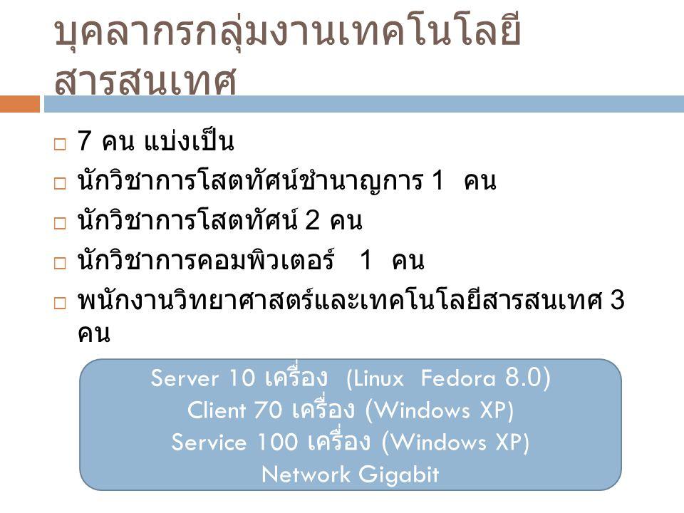 บุคลากรกลุ่มงานเทคโนโลยี สารสนเทศ  7 คน แบ่งเป็น  นักวิชาการโสตทัศน์ชำนาญการ 1 คน  นักวิชาการโสตทัศน์ 2 คน  นักวิชาการคอมพิวเตอร์ 1 คน  พนักงานวิทยาศาสตร์และเทคโนโลยีสารสนเทศ 3 คน Server 10 เครื่อง (Linux Fedora 8.0) Client 70 เครื่อง (Windows XP) Service 100 เครื่อง (Windows XP) Network Gigabit
