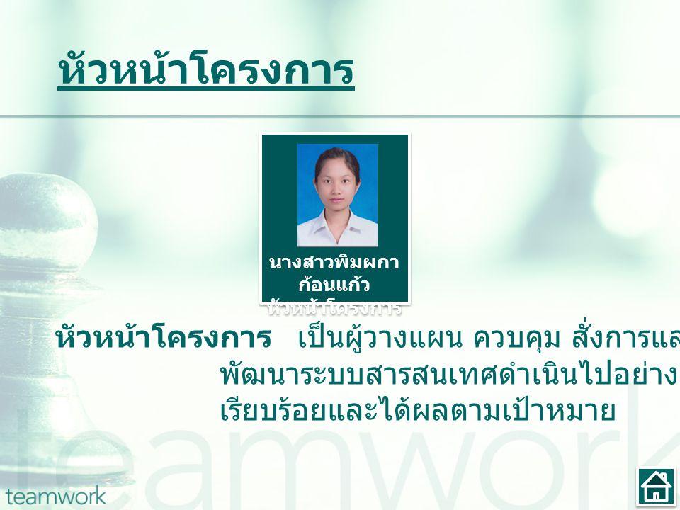 ผู้ประสานงาน ผู้ประสานงาน ทำหน้าที่ติดต่อประสานงาน อำนวยความสะดวก ให้กับทีมงานพัฒนาระบบสารสนเทศ นางสาวธูป ทิพย์ สะถา ผู้ประสานงาน นางสาวธูป ทิพย์ สะถา ผู้ประสานงาน