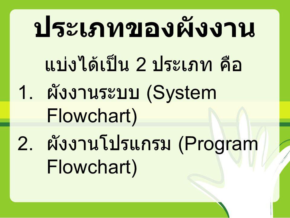 ประเภทของผังงาน แบ่งได้เป็น 2 ประเภท คือ 1. ผังงานระบบ (System Flowchart) 2. ผังงานโปรแกรม (Program Flowchart)