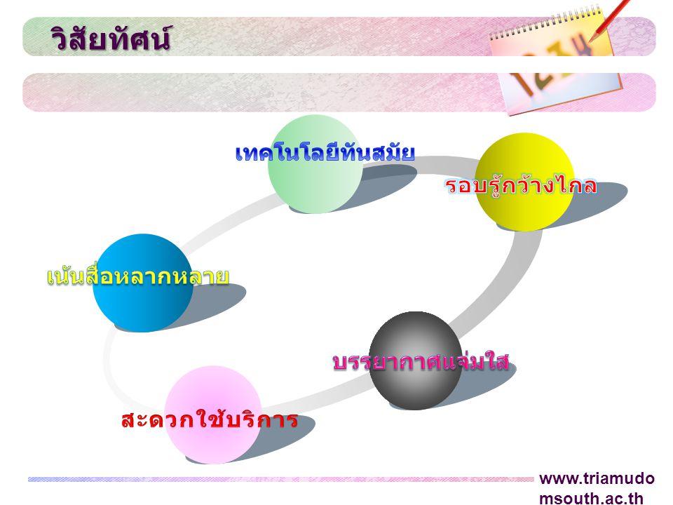 LOGO www.triamudo msouth.ac.th www.triamudo msouth.ac.th ห้องสมุดโรงเรียน เตรียมอุดมศึกษา ภาคใต้