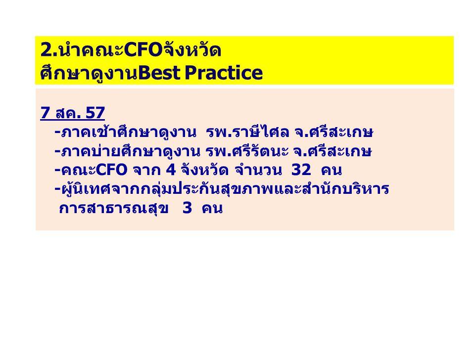 2.นำคณะCFOจังหวัด ศึกษาดูงานBest Practice 7 สค. 57 -ภาคเช้าศึกษาดูงาน รพ.ราษีไศล จ.ศรีสะเกษ -ภาคบ่ายศึกษาดูงาน รพ.ศรีรัตนะ จ.ศรีสะเกษ -คณะCFO จาก 4 จั