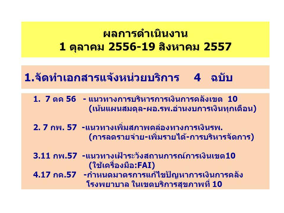 ผลการดำเนินงาน 1 ตุลาคม 2556-19 สิงหาคม 2557 1. 7 ตค 56 - แนวทางการบริหารการเงินการคลังเขต 10 (เน้นแผนสมดุล-ผอ.รพ.อ่านงบการเงินทุกเดือน) 2. 7 กพ. 57 -