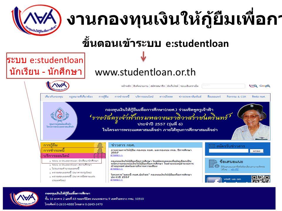 งานกองทุนเงินให้กู้ยืมเพื่อการศึกษา กยศ. www.studentloan.or.th ขั้นตอนเข้าระบบ e:studentloan ระบบ e:studentloan นักเรียน - นักศึกษา