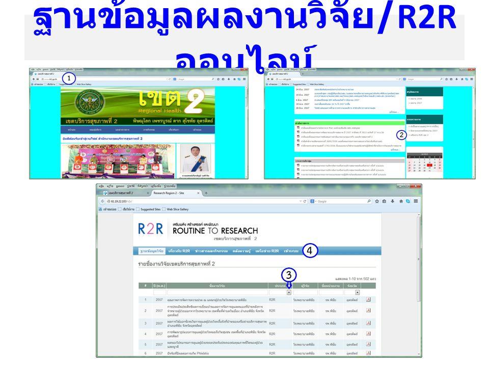 ฐานข้อมูลผลงานวิจัย / R2R ออนไลน์