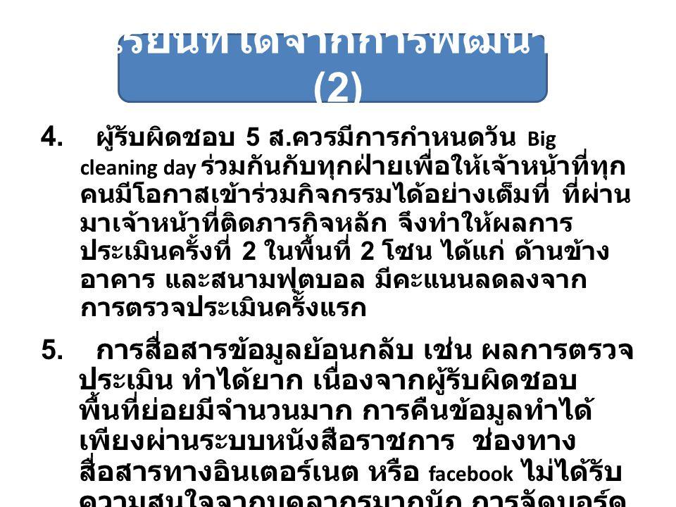 บทเรียนที่ได้จากการพัฒนางาน (2) 4. ผู้รับผิดชอบ 5 ส. ควรมีการกำหนดวัน Big cleaning day ร่วมกันกับทุกฝ่ายเพื่อให้เจ้าหน้าที่ทุก คนมีโอกาสเข้าร่วมกิจกรร