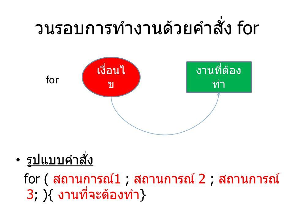 วนรอบการทำงานด้วยคำสั่ง for รูปแบบคำสั่ง for ( สถานการณ์ 1 ; สถานการณ์ 2 ; สถานการณ์ 3; ){ งานที่จะต้องทำ } for เงื่อนไ ข งานที่ต้อง ทำ