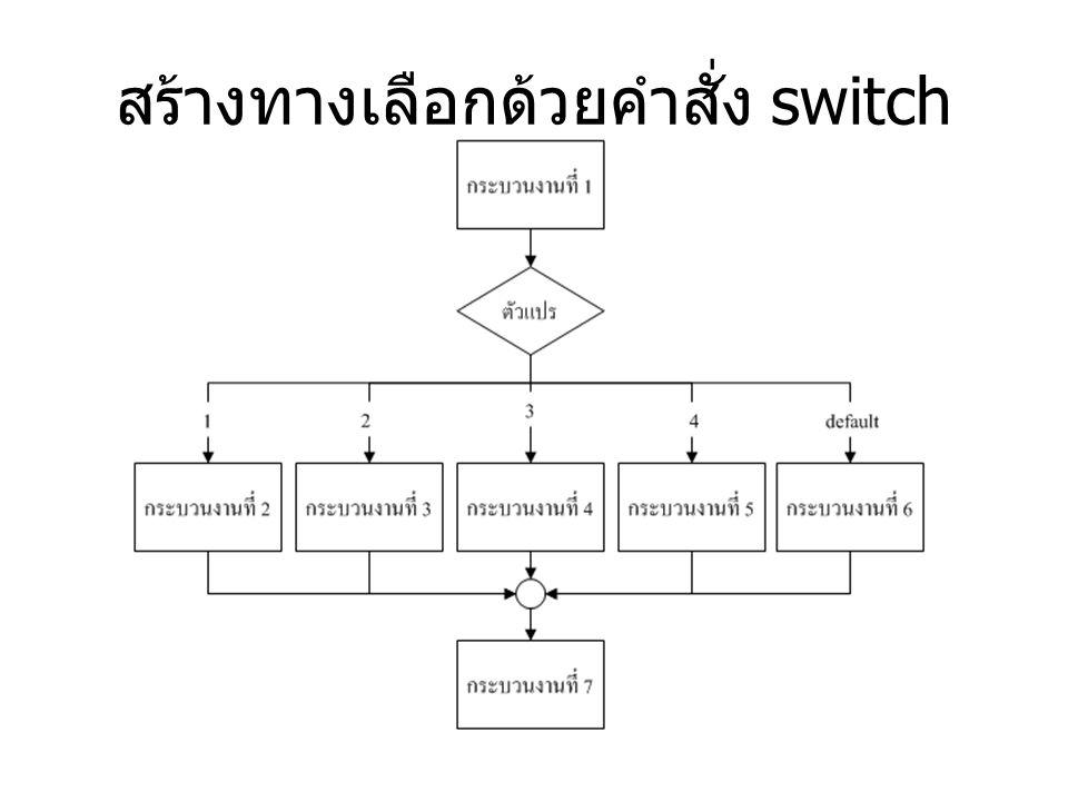สร้างทางเลือกด้วยคำสั่ง switch