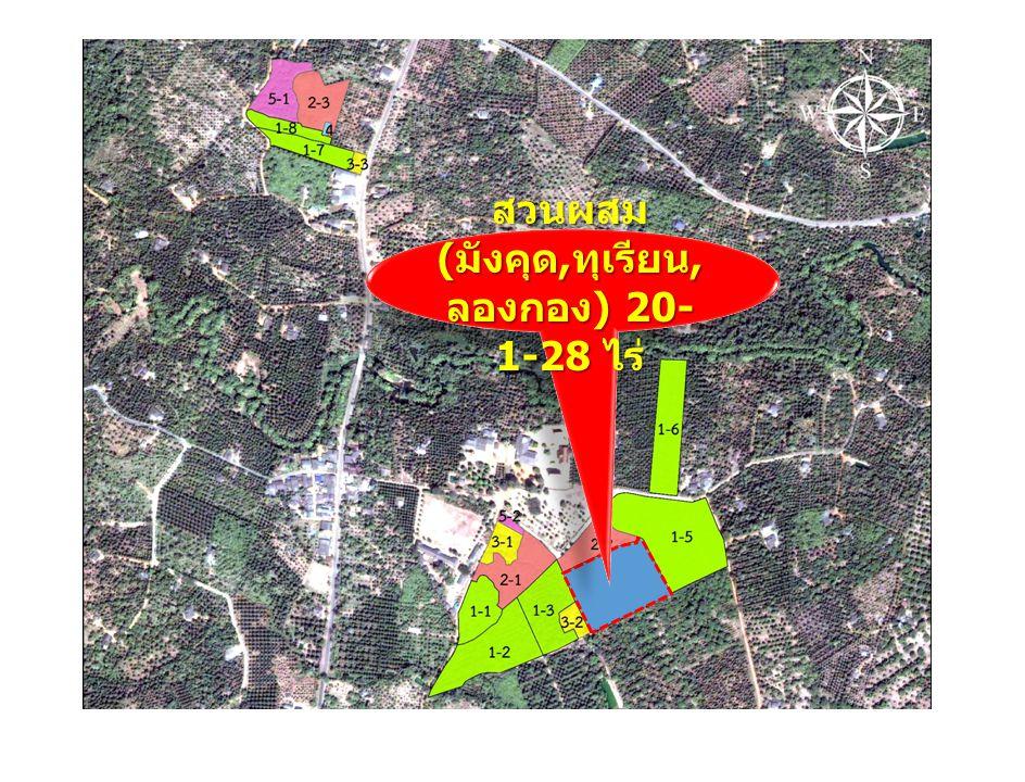 สวนผสม ( มังคุด, ทุเรียน, ลองกอง ) 20- 1-28 ไร่