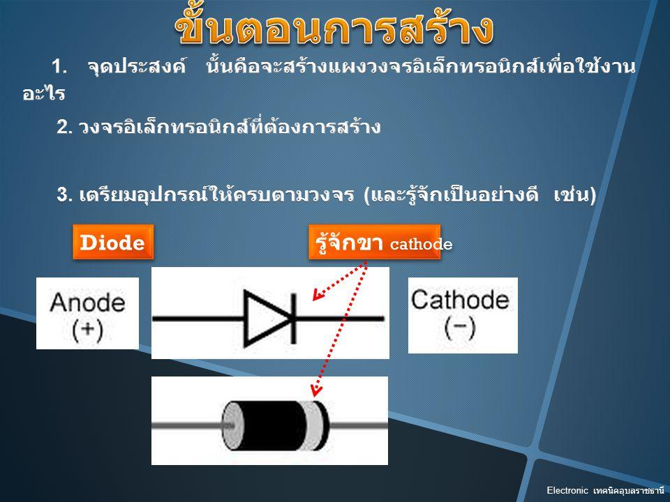 Electronic เทคนิคอุบลราชธานี Capasitor