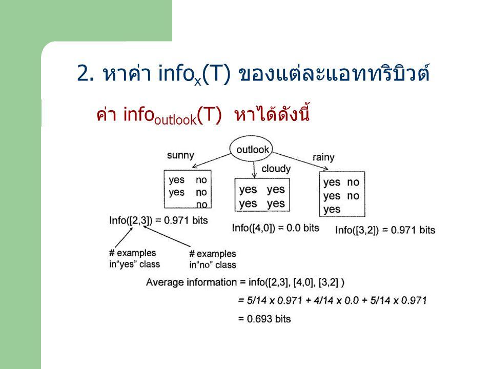2. หาค่า info x (T) ของแต่ละแอททริบิวต์ ค่า info outlook (T) หาได้ดังนี้
