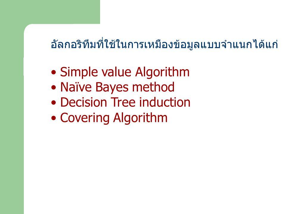 อัลกอริทึมที่ใช้ในการเหมืองข้อมูลแบบจำแนกได้แก่ Simple value Algorithm Naïve Bayes method Decision Tree induction Covering Algorithm