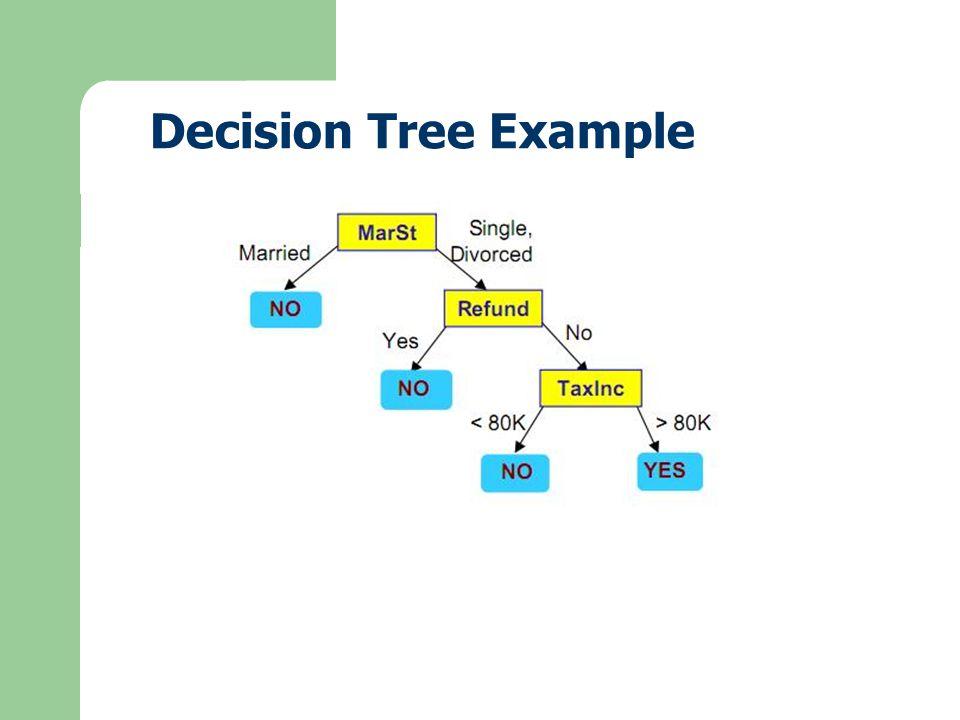 Decision Tree Construction Process 1.