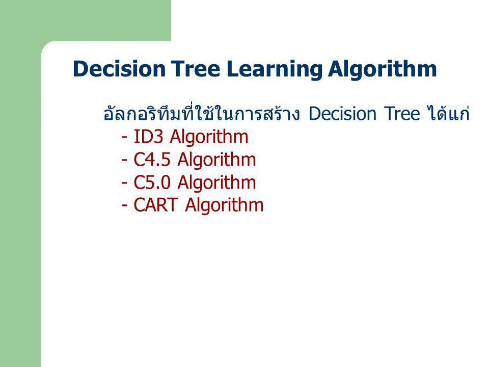 แบบฝึกหัด จากข้อมูล ความคิดเห็นของคน 7 คน ที่ต้องการเลือกผู้สมัคร หมายเลข 1 หรือ หมายเลข 2 โดยพิจารณาจากอายุ รายได้ และการศึกษา ของผู้แสดงความคิดเห็น ปรากฎดังตาราง ให้สร้าง Decision Tree โดยใช้ ID3 Algorithm NoAgeInco me Educati on Candi date 1>=3 5 HighHigh School 1 2<35LowUniversi ty 1 3>=3 5 HighCollege2 4>=3 5 LowHigh School 2 5>=3 5 HighUniversi ty 1 6<35HighCollege1 7<35LowHigh School 2