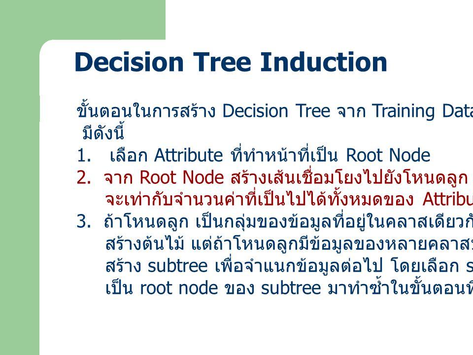 Decision Tree Induction ขั้นตอนในการสร้าง Decision Tree จาก Training Datasets เพื่อใช้จำแนกข้อมูล มีดังนี้ 1.