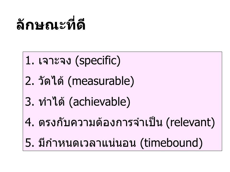 1.เจาะจง (specific) 2.วัดได้ (measurable) 3.ทำได้ (achievable) 4.ตรงกับความต้องการจำเป็น (relevant) 5.มีกำหนดเวลาแน่นอน (timebound) ลักษณะที่ดี
