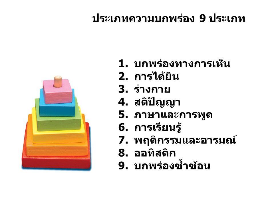 ประเภทความบกพร่อง 9 ประเภท 1.บกพร่องทางการเห็น 2.การได้ยิน 3.ร่างกาย 4.สติปัญญา 5.ภาษาและการพูด 6.การเรียนรู้ 7.พฤติกรรมและอารมณ์ 8.ออทิสติก 9.บกพร่อง