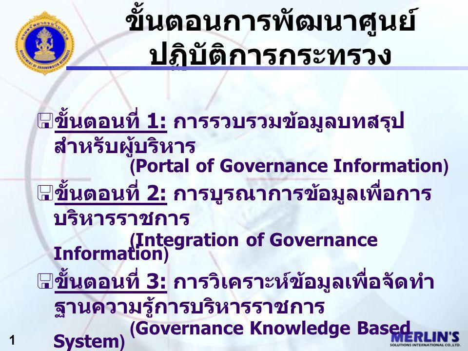 ขั้นตอนการพัฒนาศูนย์ ปฏิบัติการกระทรวง  ขั้นตอนที่ 1: การรวบรวมข้อมูลบทสรุป สำหรับผู้บริหาร (Portal of Governance Information)  ขั้นตอนที่ 2: การบูรณาการข้อมูลเพื่อการ บริหารราชการ (Integration of Governance Information)  ขั้นตอนที่ 3: การวิเคราะห์ข้อมูลเพื่อจัดทำ ฐานความรู้การบริหารราชการ (Governance Knowledge Based System)  ขั้นตอนที่ 4: การสร้างระบบจำลองข้อมูล เพื่อการบริหารราชการ (Governance Decision Support System) 1