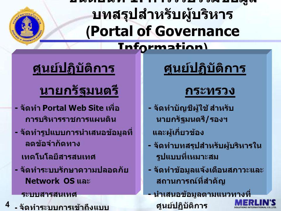 ขั้นตอนที่ 1: การรวบรวมข้อมูล บทสรุปสำหรับผู้บริหาร (Portal of Governance Information) ศูนย์ปฏิบัติการ นายกรัฐมนตรี - จัดทำ Portal Web Site เพื่อ การบริหารราชการแผนดิน - จัดทำรูปแบบการนำเสนอข้อมูลที่ ลดข้อจำกัดทาง เทคโนโลยีสารสนเทศ - จัดทำระบบรักษาความปลอดภัย Network OS และ ระบบสารสนเทศ - จัดทำระบบการเข้าถึงแบบ Single Sign On - จัดทำเครื่องมือเทคโนโลยี สารสนเทศด้านข่าวและค้น หาข้อมูล 4 ศูนย์ปฏิบัติการ กระทรวง - จัดทำบัญชีผู้ใช้ สำหรับ นายกรัฐมนตรี / รองฯ และผู้เกี่ยวข้อง - จัดทำบทสรุปสำหรับผู้บริหารใน รูปแบบที่เหมาะสม - จัดทำข้อมูลแจ้งเตือนสภาวะและ สถานการณ์ที่สำคัญ - นำเสนอข้อมูลตามแนวทางที่ ศูนย์ปฏิบัติการ นายกรัฐมนตรี