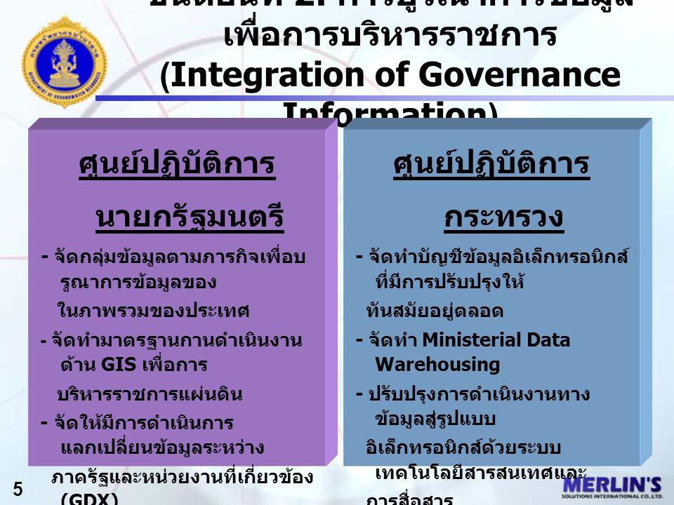 ขั้นตอนที่ 2: การบูรณาการข้อมูล เพื่อการบริหารราชการ (Integration of Governance Information) ศูนย์ปฏิบัติการ นายกรัฐมนตรี - จัดกลุ่มข้อมูลตามภารกิจเพื่อบ รูณาการข้อมูลของ ในภาพรวมของประเทศ - จัดทำมาตรฐานกานดำเนินงาน ด้าน GIS เพื่อการ บริหารราชการแผ่นดิน - จัดให้มีการดำเนินการ แลกเปลี่ยนข้อมูลระหว่าง ภาครัฐและหน่วยงานที่เกี่ยวข้อง (GDX) - คัดเลือกข้อมูลที่มีความพร้อม นำร่องเข้าสู่การนำ เสนอข้อมูลตามมาตรฐาน XML - จัดทำระบบสั่งการ / ติดตามผล การดำเนินการของศูนย์ฯ 5 ศูนย์ปฏิบัติการ กระทรวง - จัดทำบัญชีข้อมูลอิเล็กทรอนิกส์ ที่มีการปรับปรุงให้ ทันสมัยอยู่ตลอด - จัดทำ Ministerial Data Warehousing - ปรับปรุงการดำเนินงานทาง ข้อมูลสู่รูปแบบ อิเล็กทรอนิกส์ด้วยระบบ เทคโนโลยีสารสนเทศและ การสื่อสาร - เตรียมความพร้อมการนำเสนอ ข้อมูลตามมาตรฐาน XML - จัดทำระบบสั่งการ / ติดตามผล การดำเนินการของศูนย์ฯ