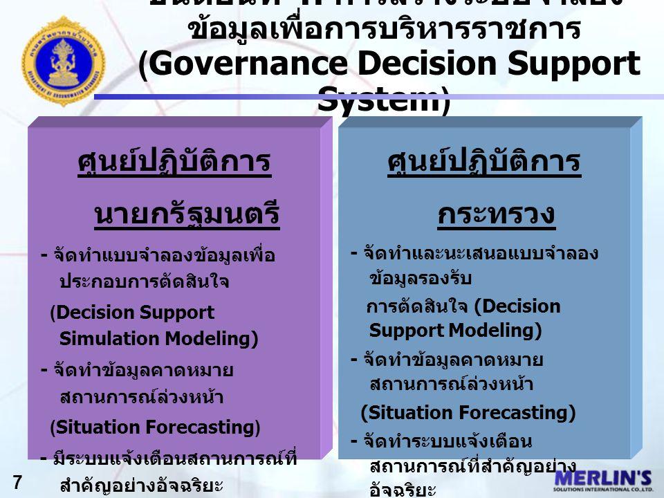 ขั้นตอนที่ 4: การสร้างระบบจำลอง ข้อมูลเพื่อการบริหารราชการ (Governance Decision Support System) ศูนย์ปฏิบัติการ นายกรัฐมนตรี - จัดทำแบบจำลองข้อมูลเพื่อ ประกอบการตัดสินใจ (Decision Support Simulation Modeling) - จัดทำข้อมูลคาดหมาย สถานการณ์ล่วงหน้า (Situation Forecasting) - มีระบบแจ้งเตือนสถานการณ์ที่ สำคัญอย่างอัจฉริยะ (Intelligent Real-time Warning/Alerts) - มีแนวทางการนำเสนอข้อมูลใน เชิงภาพ (Pictorial Manner Presentation) 7 ศูนย์ปฏิบัติการ กระทรวง - จัดทำและนะเสนอแบบจำลอง ข้อมูลรองรับ การตัดสินใจ (Decision Support Modeling) - จัดทำข้อมูลคาดหมาย สถานการณ์ล่วงหน้า (Situation Forecasting) - จัดทำระบบแจ้งเตือน สถานการณ์ที่สำคัญอย่าง อัจฉริยะ (Intelligent Real-time Warning/Alerts) ต่าง ๆ ในส่วนที่เกี่ยวข้อง - จัดให้มีการนำเสนอข้อมูลเพื่อ รองรับการบริหาร ราชการแผ่นดิน