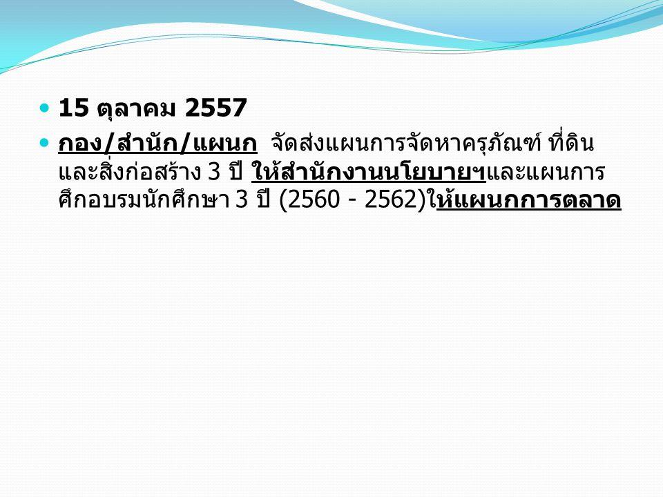 15 ตุลาคม 2557 กอง / สำนัก / แผนก จัดส่งแผนการจัดหาครุภัณฑ์ ที่ดิน และสิ่งก่อสร้าง 3 ปี ให้สำนักงานนโยบายฯและแผนการ ศึกอบรมนักศึกษา 3 ปี (2560 - 2562)