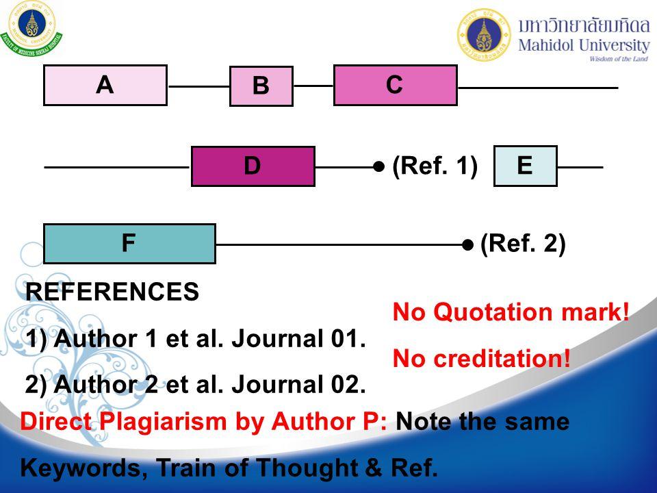 (Ref. 1) A B C D E F (Ref. 2) REFERENCES 1) Author 1 et al. Journal 01. 2) Author 2 et al. Journal 02. Direct Plagiarism by Author P: Note the same Ke