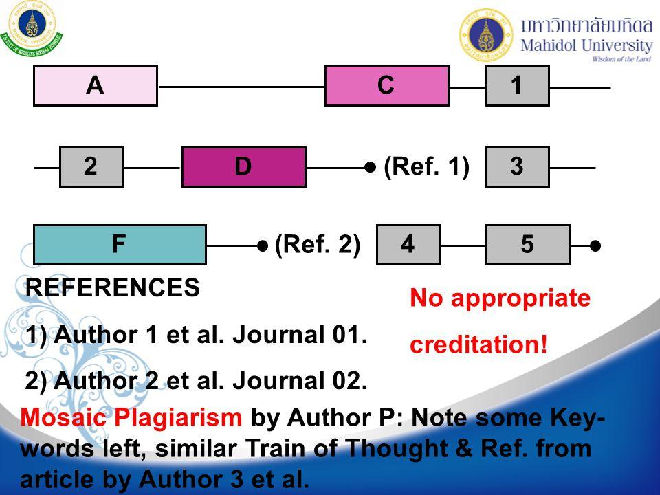 REFERENCES 1) Author 1 et al. Journal 01. 2) Author 2 et al. Journal 02. Mosaic Plagiarism by Author P: Note some Key- words left, similar Train of Th