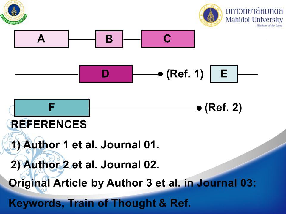 (Ref. 1) A B C D E F (Ref. 2) REFERENCES 1) Author 1 et al. Journal 01. 2) Author 2 et al. Journal 02. Original Article by Author 3 et al. in Journal
