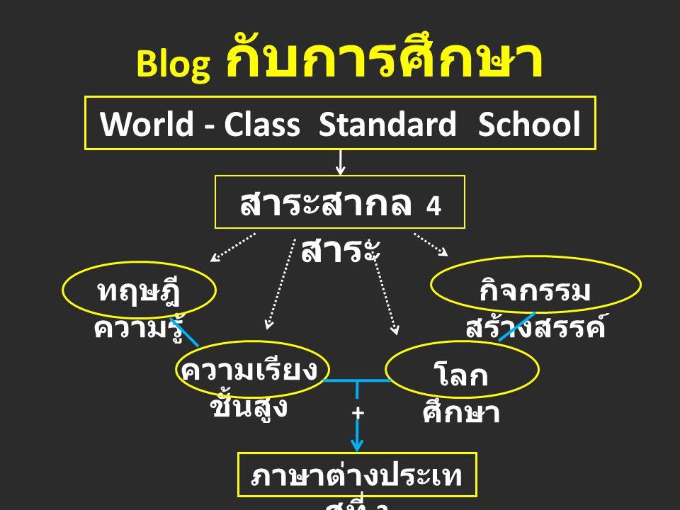Blog กับการศึกษา World - Class Standard School สาระสากล 4 สาระ ทฤษฎี ความรู้ ความเรียง ชั้นสูง กิจกรรม สร้างสรรค์ โลก ศึกษา + ภาษาต่างประเท ศที่ 2