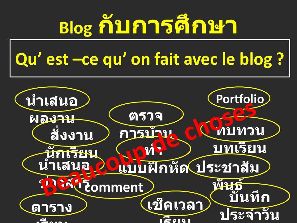 Qu' est –ce qu' on fait avec le blog .