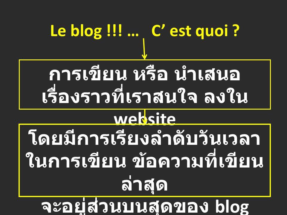 Le blog !!. … C' est quoi .