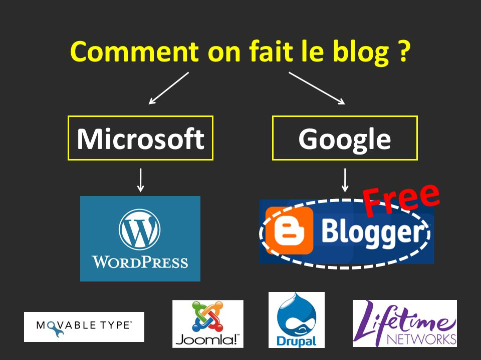 Comment on fait le blog ? MicrosoftGoogle Free