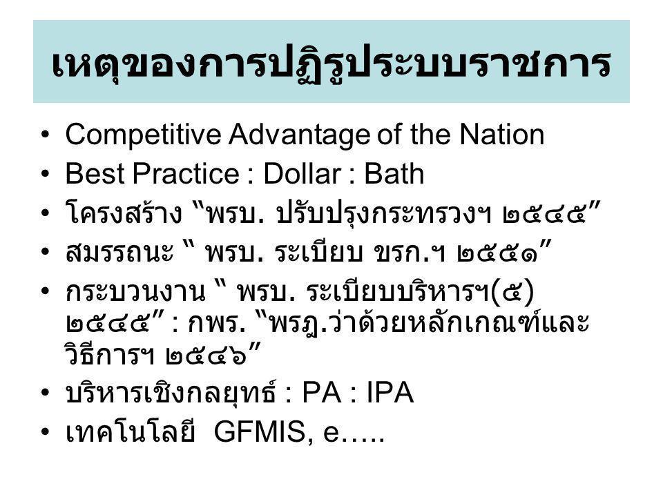 เหตุของการปฏิรูประบบราชการ Competitive Advantage of the Nation Best Practice : Dollar : Bath โครงสร้าง พรบ.