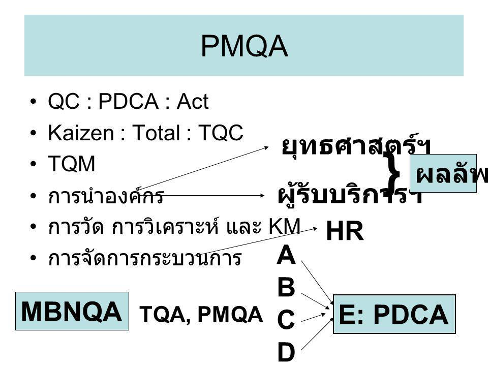 PMQA QC : PDCA : Act Kaizen : Total : TQC TQM การนำองค์กร การวัด การวิเคราะห์ และ KM การจัดการกระบวนการ E: PDCA ABCDABCD ยุทธศาสตร์ฯ ผู้รับบริการฯ HR } ผลลัพธ์ MBNQA TQA, PMQA