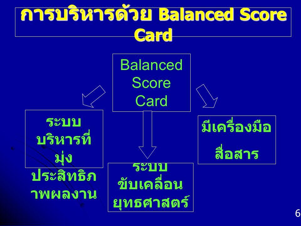การบริหารด้วย Balanced Score Card ระบบ บริหารที่ มุ่ง ประสิทธิภ าพผลงาน มีเครื่องมือ สื่อสาร ระบบ ขับเคลื่อน ยุทธศาสตร์ Balanced Score Card 6