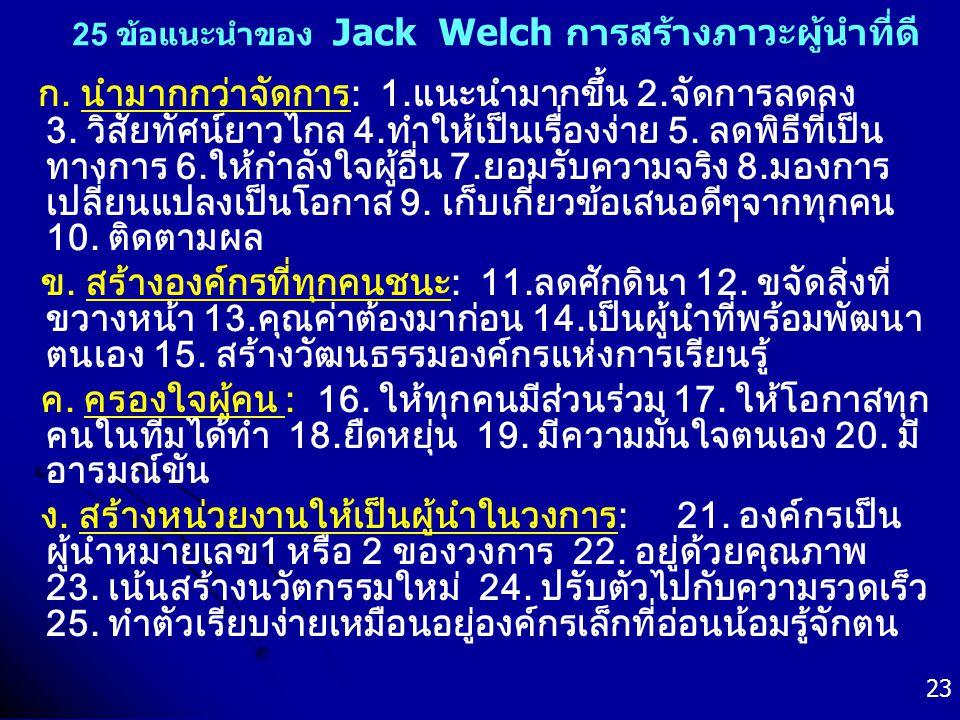 25 ข้อแนะนำของ Jack Welch การสร้างภาวะผู้นำที่ดี ก. นำมากกว่าจัดการ: 1.แนะนำมากขึ้น 2.จัดการลดลง 3. วิสัยทัศน์ยาวไกล 4.ทำให้เป็นเรื่องง่าย 5. ลดพิธีที