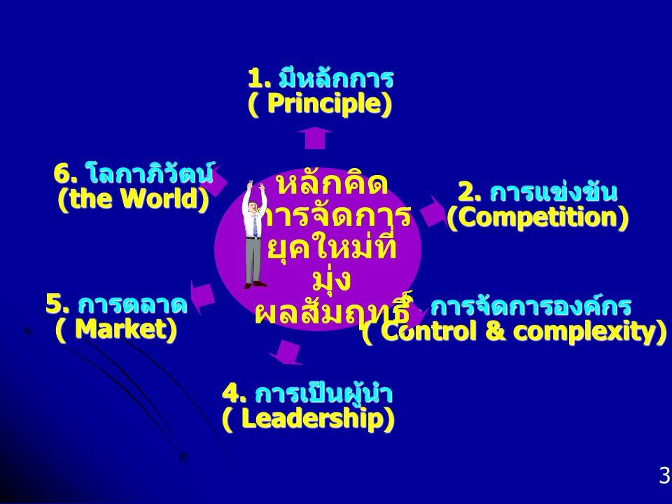 3. การจัดการองค์กร ( Control & complexity) 1. มีหลักการ ( Principle) หลักคิด การจัดการ ยุคใหม่ที่ มุ่ง ผลสัมฤทธิ์ 2. การแข่งขัน (Competition) 4. การเป