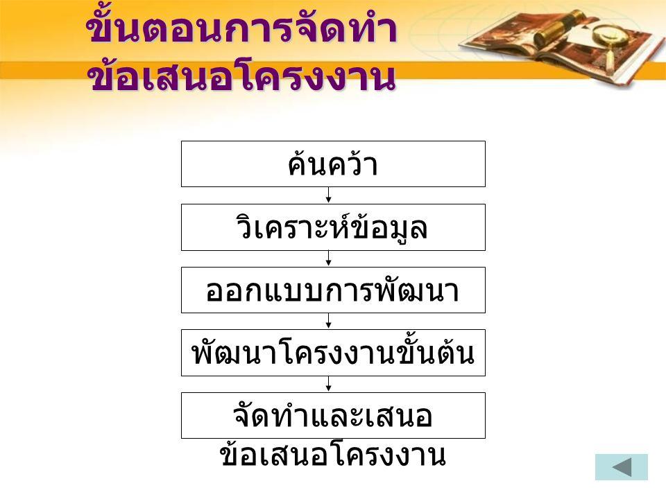 เค้าโครงข้อเสนอโครงงาน คอมพิวเตอร์ ชื่อโครงงาน ( ภาษาไทย ).....................................…...