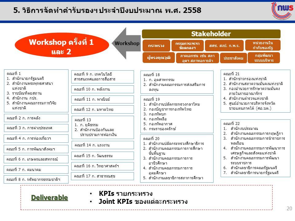 20 Workshop ครั้งที่ 1 และ 2 (22 คณะ) Deliverable KPIs รายกระทรวง Joint KPIs ของแต่ละกระทรวง Stakeholder กรรมการเจรจา ข้อตกลงฯ สศช. สงป. ก.พ.ร. ประชาส