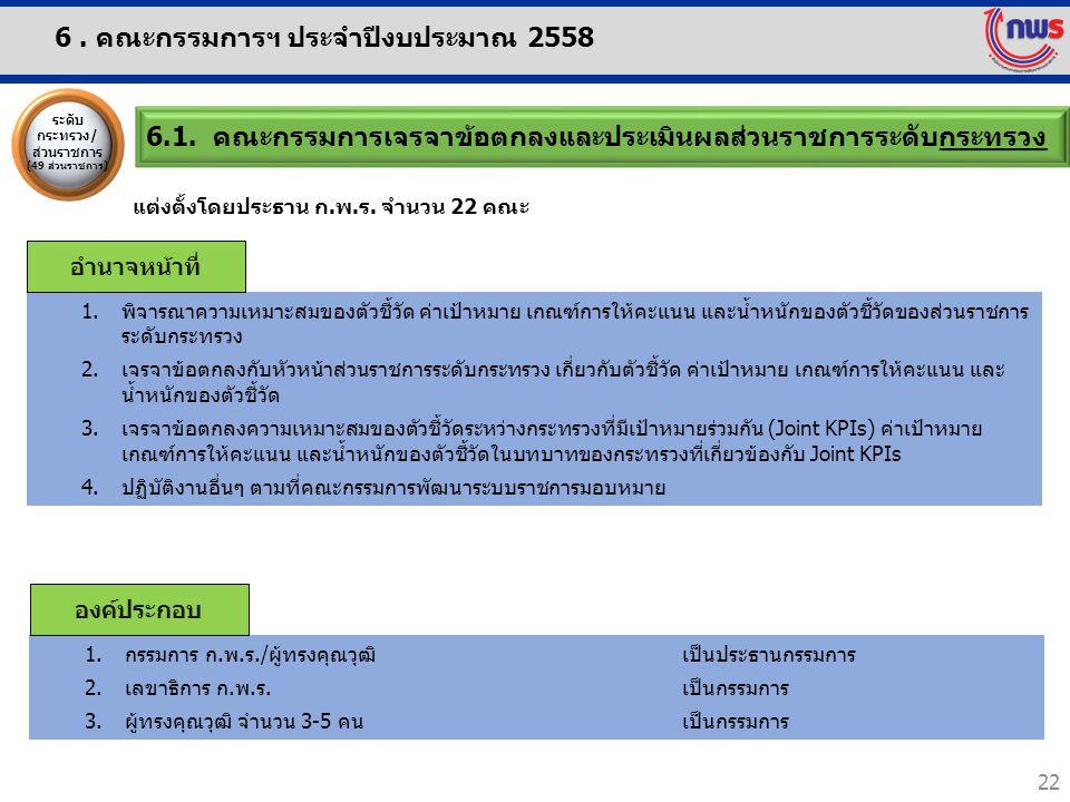22 6.1. คณะกรรมการเจรจาข้อตกลงและประเมินผลส่วนราชการระดับกระทรวง 1.กรรมการ ก.พ.ร./ผู้ทรงคุณวุฒิ เป็นประธานกรรมการ 2.เลขาธิการ ก.พ.ร. เป็นกรรมการ 3.ผู้