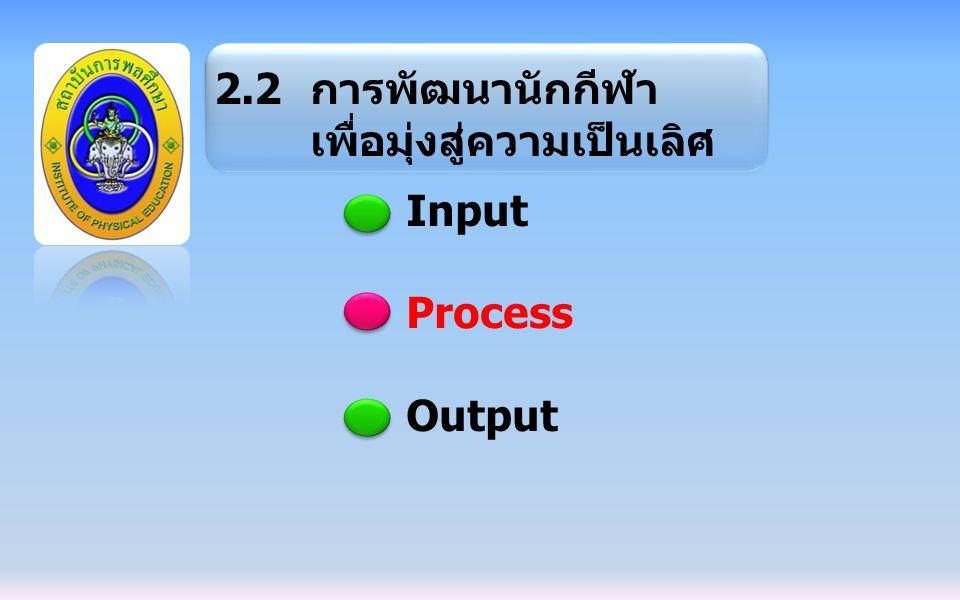 2.2 การพัฒนานักกีฬา เพื่อมุ่งสู่ความเป็นเลิศ Input Process Output