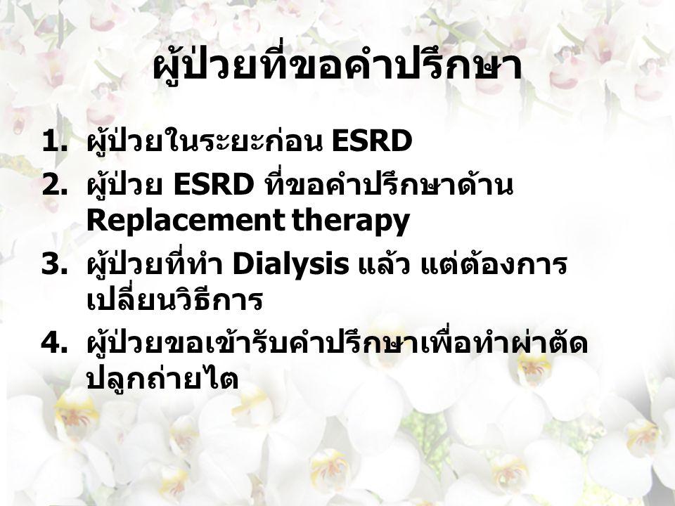 ผู้ป่วยที่ขอคำปรึกษา 1. ผู้ป่วยในระยะก่อน ESRD 2. ผู้ป่วย ESRD ที่ขอคำปรึกษาด้าน Replacement therapy 3. ผู้ป่วยที่ทำ Dialysis แล้ว แต่ต้องการ เปลี่ยนว