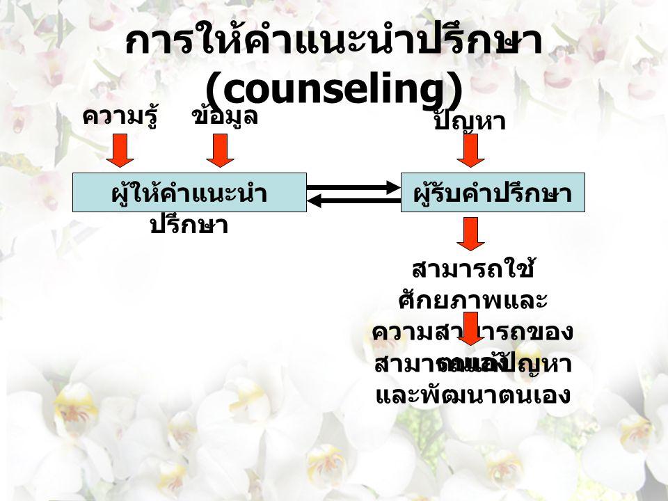 การให้คำแนะนำปรึกษา (counseling) ผู้ให้คำแนะนำ ปรึกษา ผู้รับคำปรึกษา สามารถใช้ ศักยภาพและ ความสามารถของ ตนเอง สามารถแก้ปัญหา และพัฒนาตนเอง ความรู้ข้อม