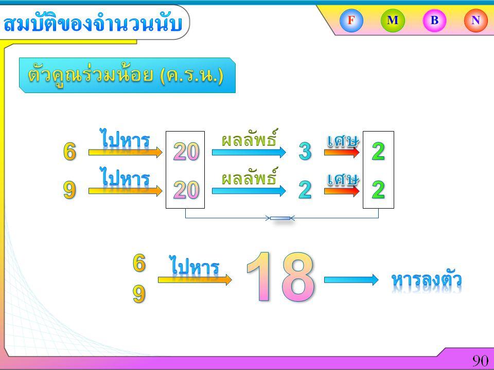 จงหาจำนวนนับที่น้อยที่สุดที่หารด้วย 6 และ 9 แล้ว เหลือเศษ 2 เท่ากัน วิธีการแยกตัวประกอบ ต้องหาจำนวนนับที่น้อยที่สุดที่ 6 และ 9 ไปหารได้ลงตัว ดังนั้น คำตอบคือ 18 + 2 = 20 FMBN