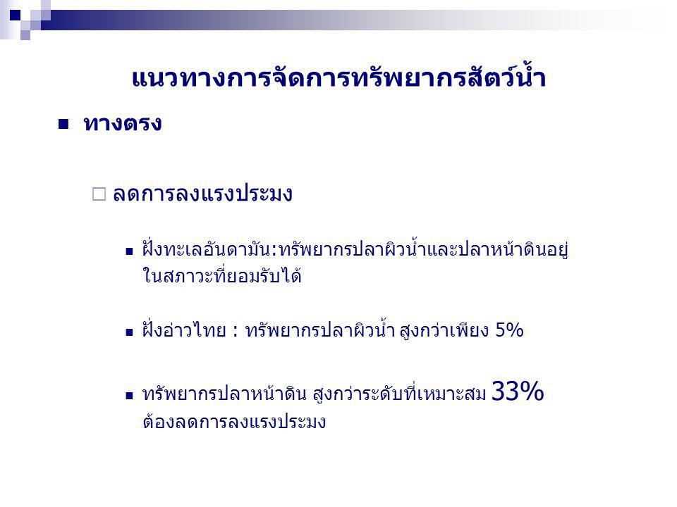 แนวทางการจัดการทรัพยากรสัตว์น้ำ ทางตรง  ลดการลงแรงประมง ฝั่งทะเลอันดามัน:ทรัพยากรปลาผิวน้ำและปลาหน้าดินอยู่ ในสภาวะที่ยอมรับได้ ฝั่งอ่าวไทย : ทรัพยาก